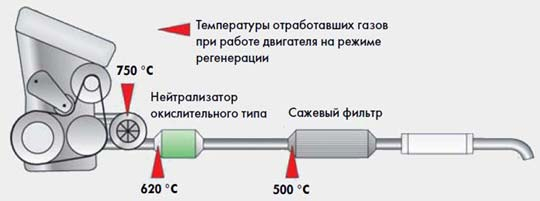 gas_traff